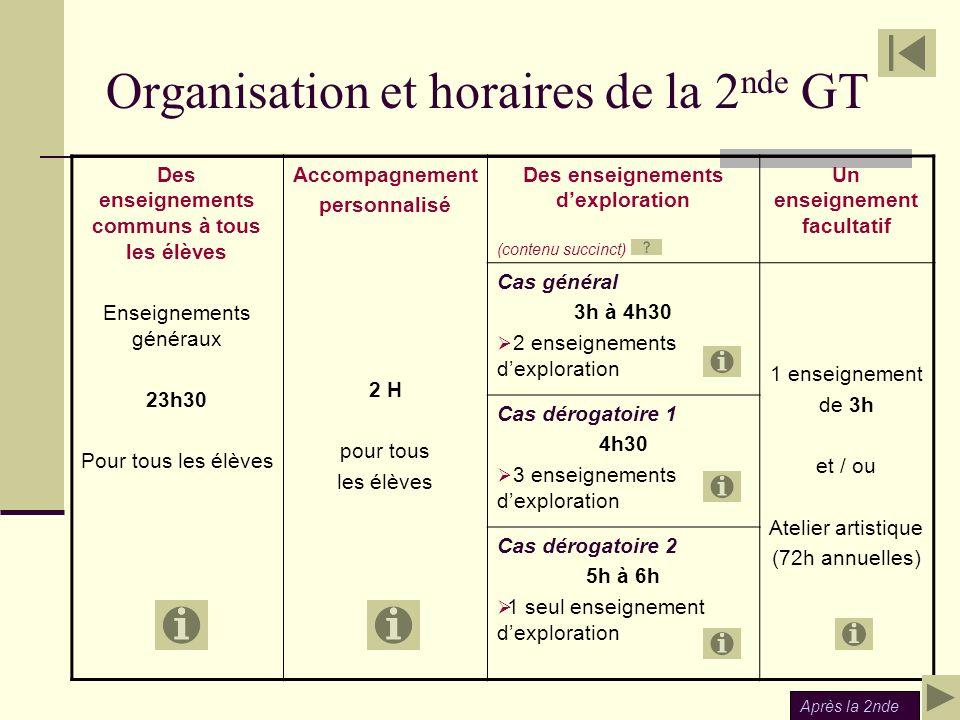 Organisation et horaires de la 2nde GT