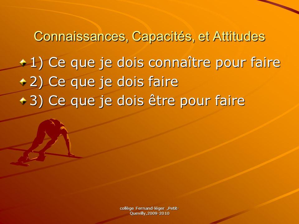 Connaissances, Capacités, et Attitudes
