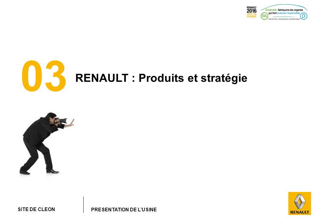 03 RENAULT : Produits et stratégie