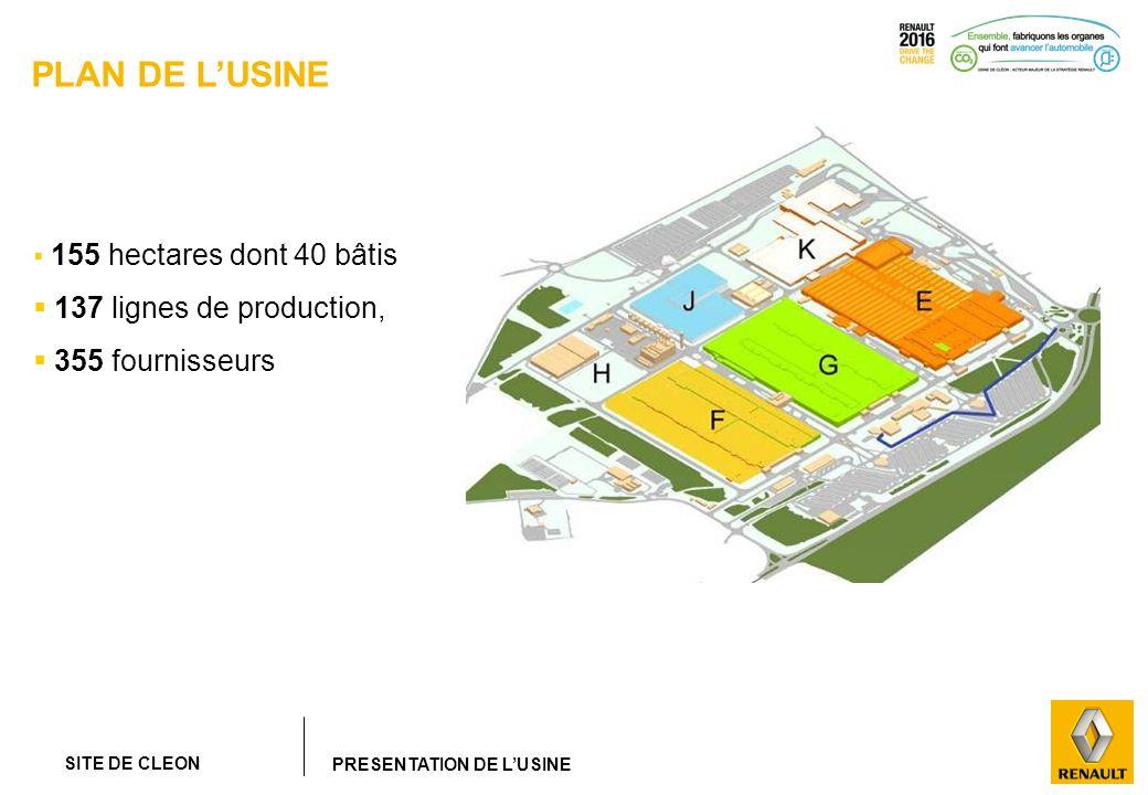 PLAN DE L'USINE 137 lignes de production, 355 fournisseurs