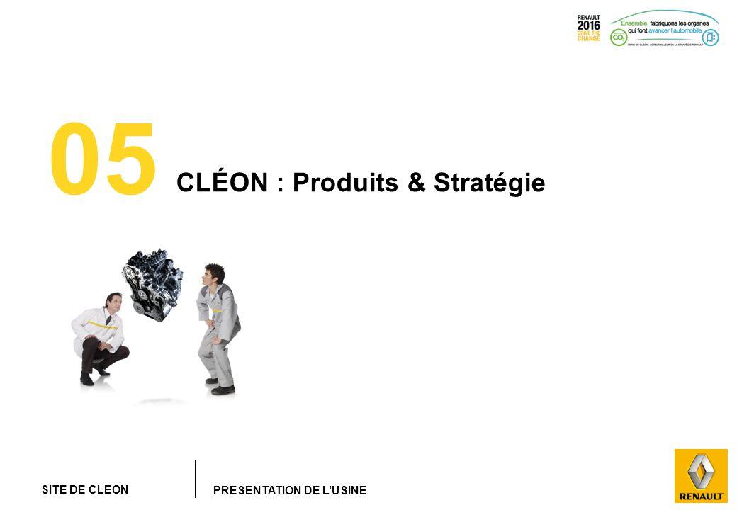 05 CLÉON : Produits & Stratégie