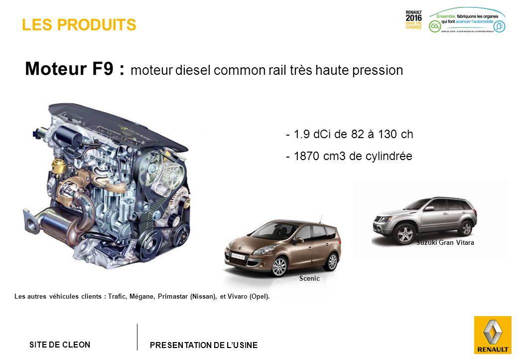 Moteur F9 : moteur diesel common rail très haute pression