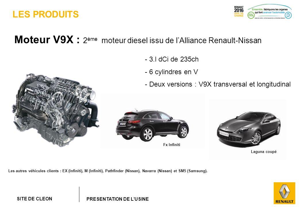 Moteur V9X : 2ème moteur diesel issu de l'Alliance Renault-Nissan