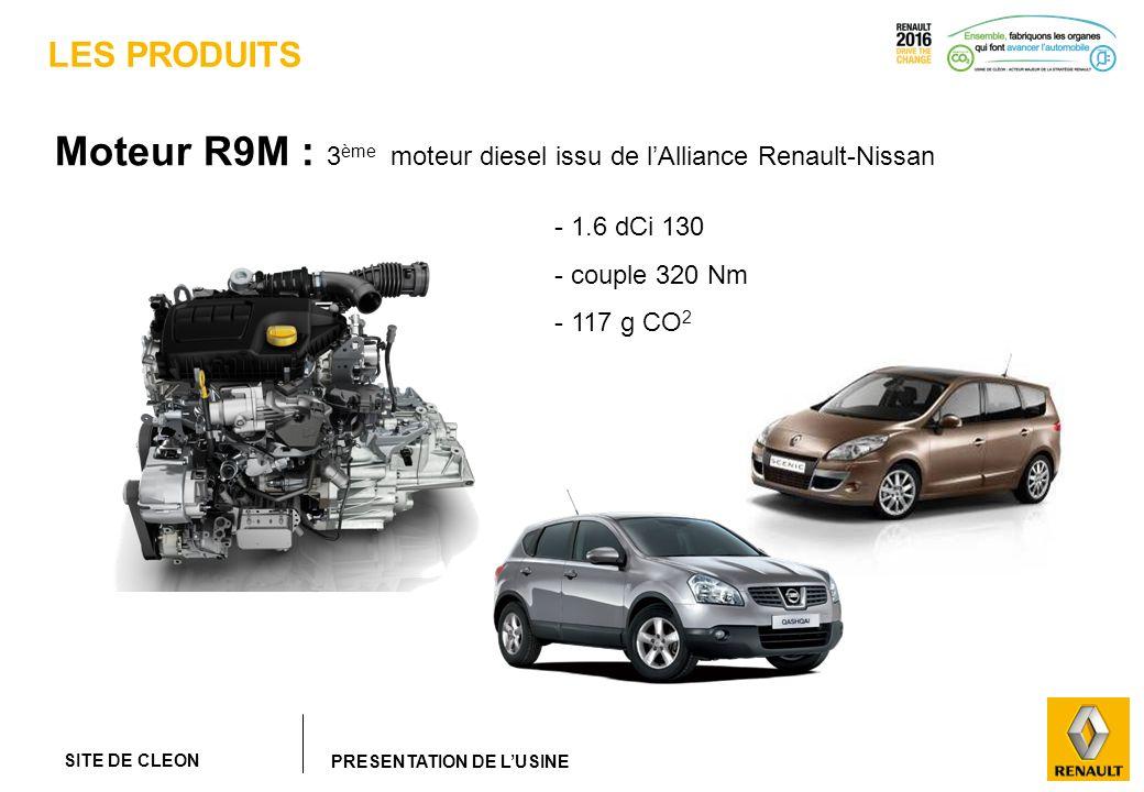 Moteur R9M : 3ème moteur diesel issu de l'Alliance Renault-Nissan
