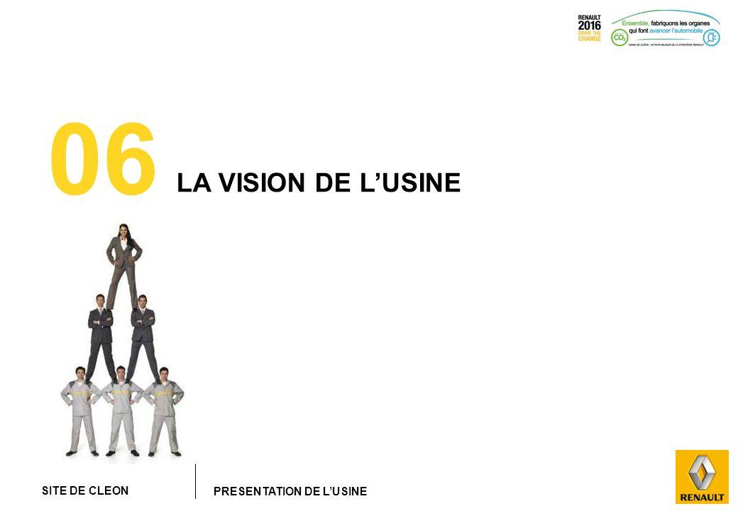06 LA VISION DE L'USINE