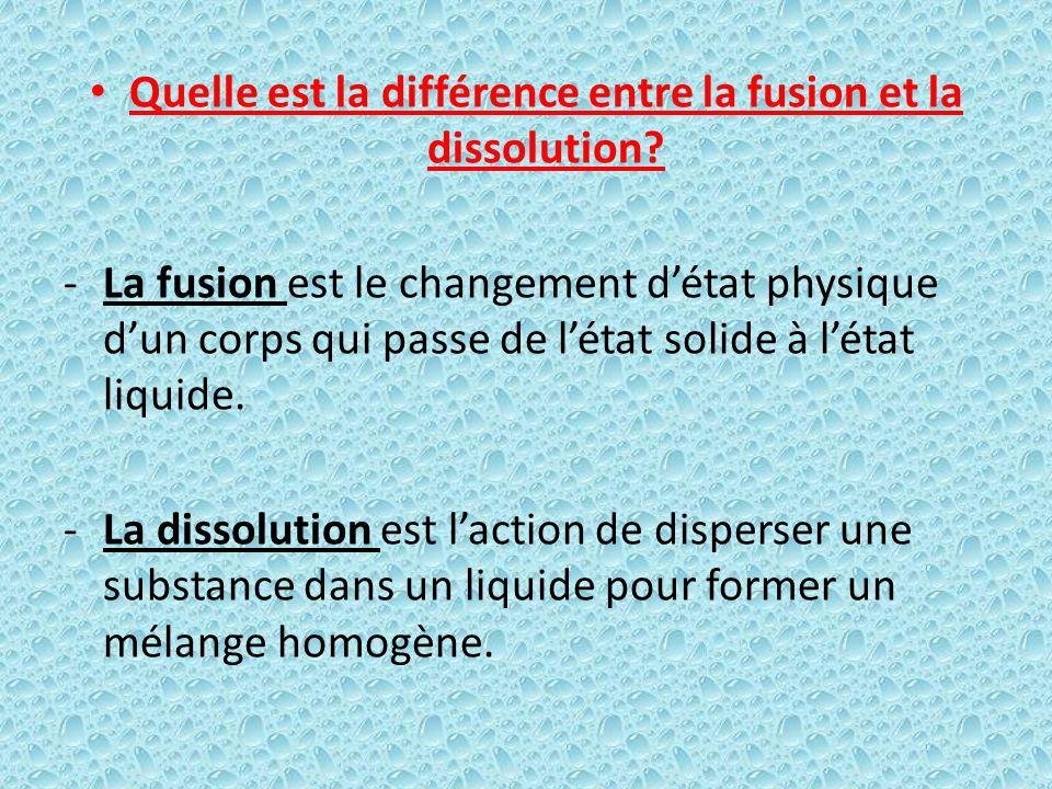 Quelle est la différence entre la fusion et la dissolution