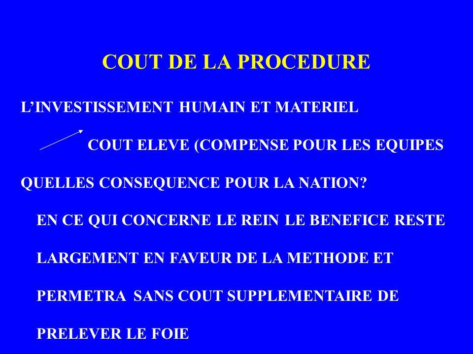COUT DE LA PROCEDURE L'INVESTISSEMENT HUMAIN ET MATERIEL