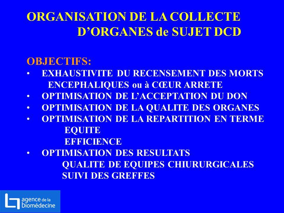 ORGANISATION DE LA COLLECTE D'ORGANES de SUJET DCD