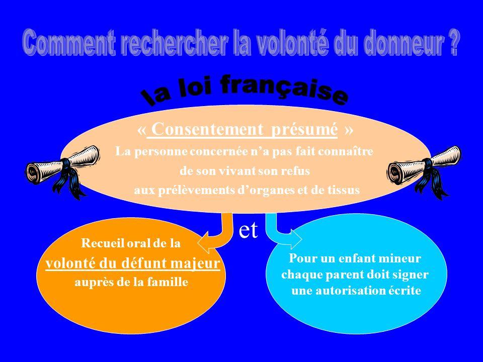 et la loi française Comment rechercher la volonté du donneur