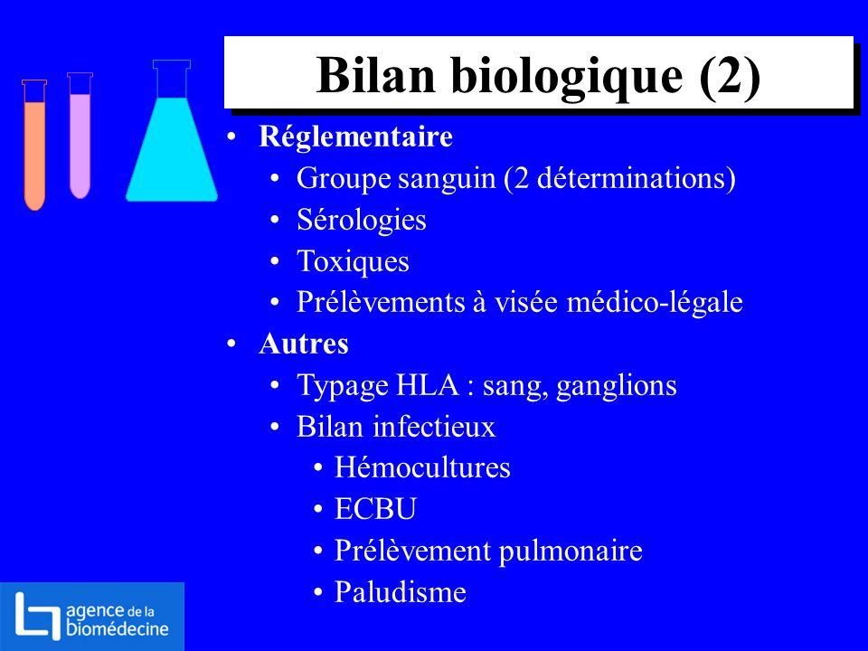 Bilan biologique (2) Réglementaire Groupe sanguin (2 déterminations)