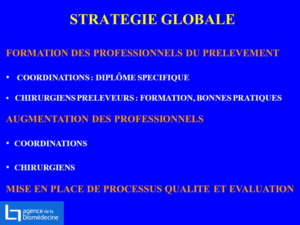 STRATEGIE GLOBALE FORMATION DES PROFESSIONNELS DU PRELEVEMENT