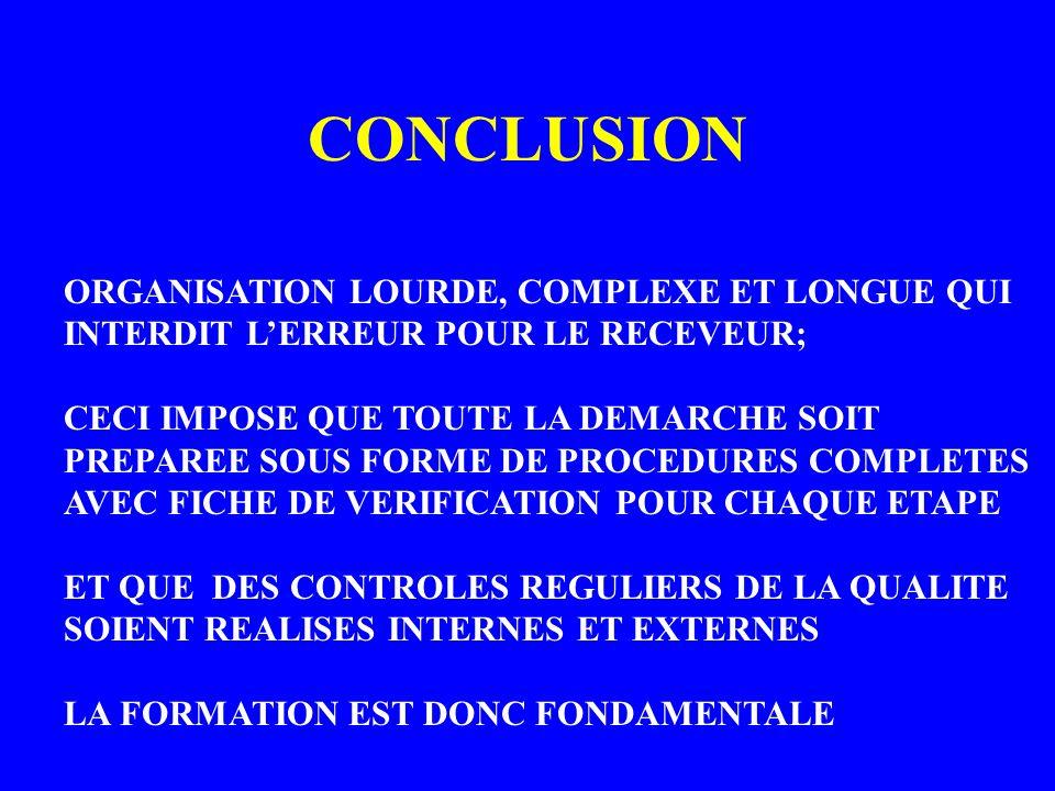 CONCLUSION ORGANISATION LOURDE, COMPLEXE ET LONGUE QUI