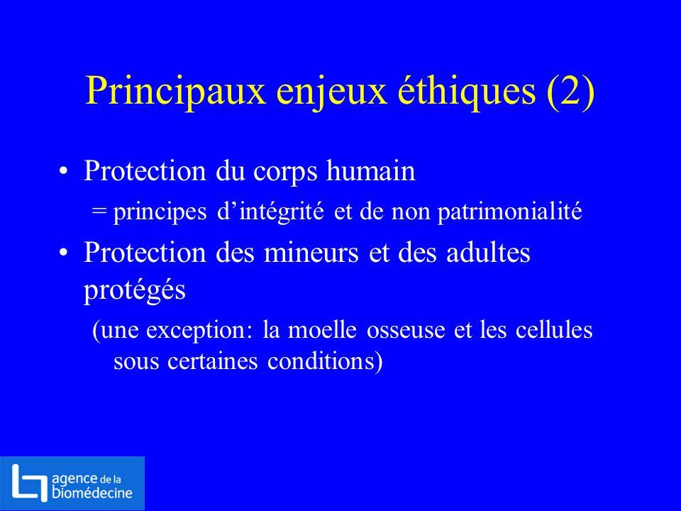 Principaux enjeux éthiques (2)