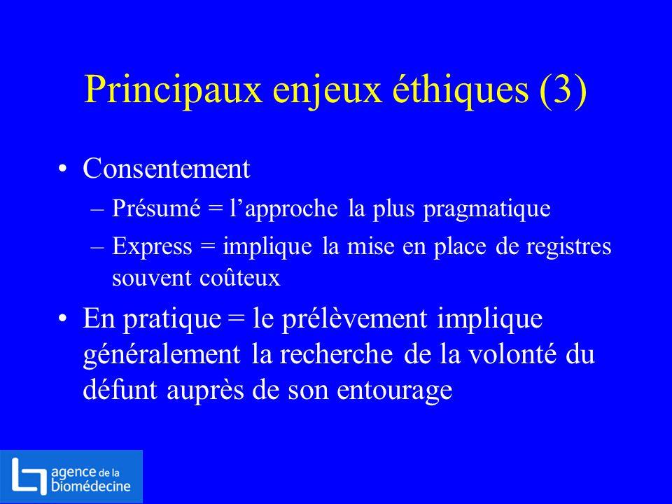 Principaux enjeux éthiques (3)