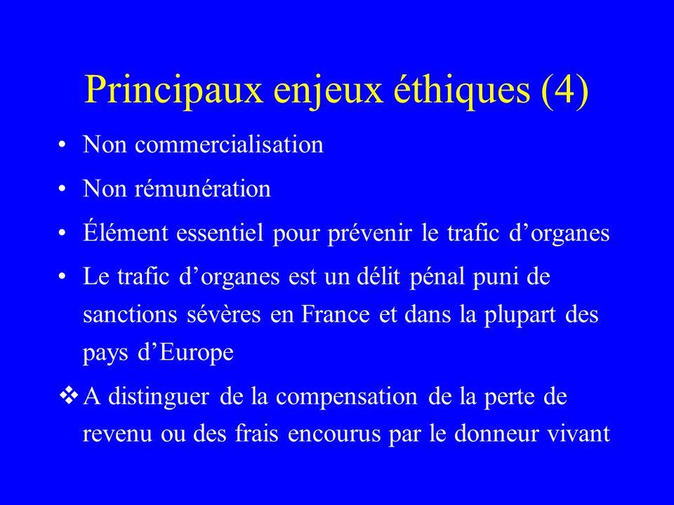 Principaux enjeux éthiques (4)