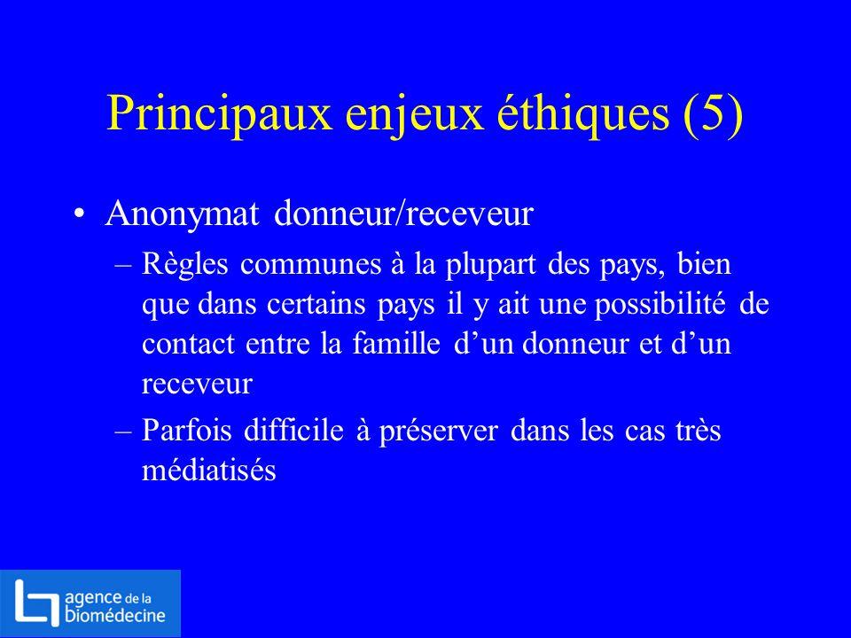 Principaux enjeux éthiques (5)