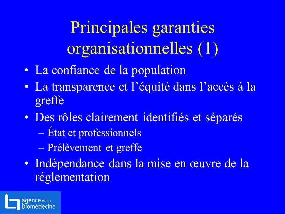 Principales garanties organisationnelles (1)