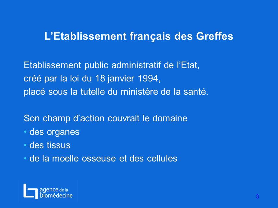 L'Etablissement français des Greffes