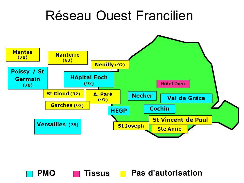 Réseau Ouest Francilien