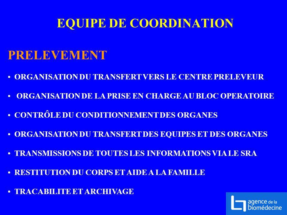 EQUIPE DE COORDINATION
