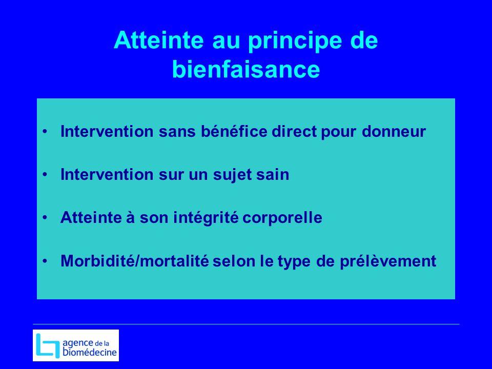 Atteinte au principe de bienfaisance
