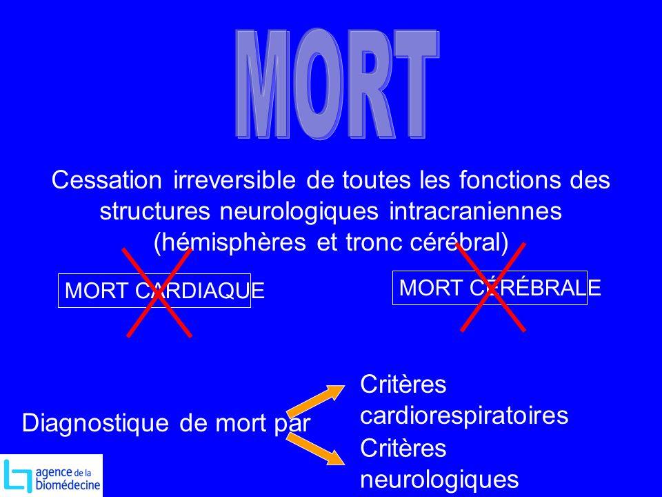 MORT Cessation irreversible de toutes les fonctions des structures neurologiques intracraniennes (hémisphères et tronc cérébral)