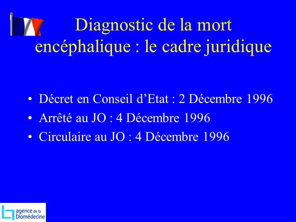 Diagnostic de la mort encéphalique : le cadre juridique