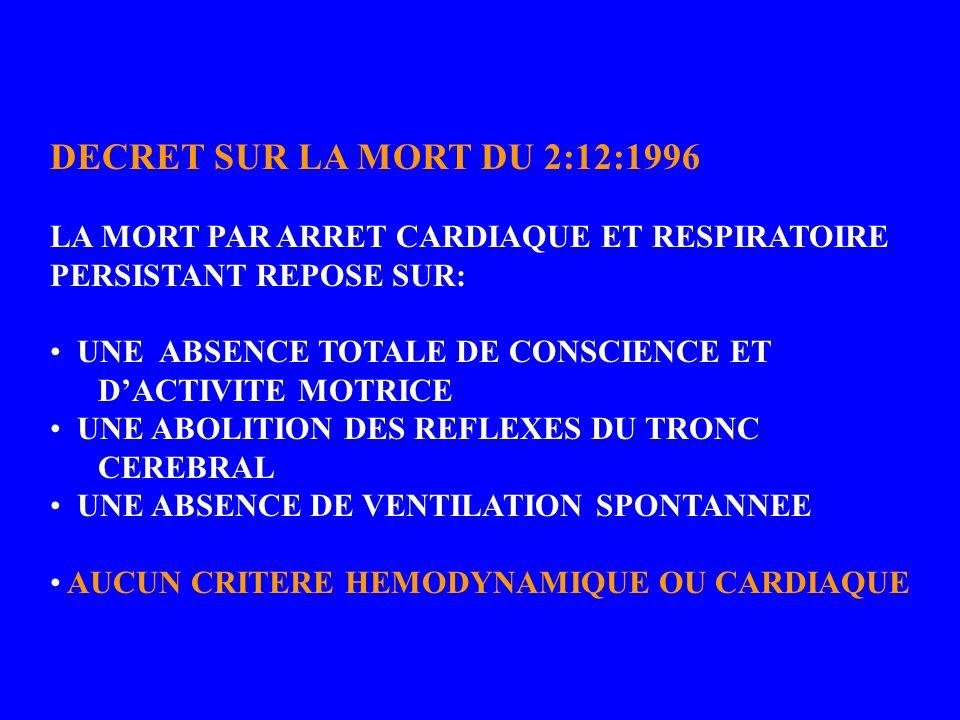 DECRET SUR LA MORT DU 2:12:1996 LA MORT PAR ARRET CARDIAQUE ET RESPIRATOIRE PERSISTANT REPOSE SUR: UNE ABSENCE TOTALE DE CONSCIENCE ET.