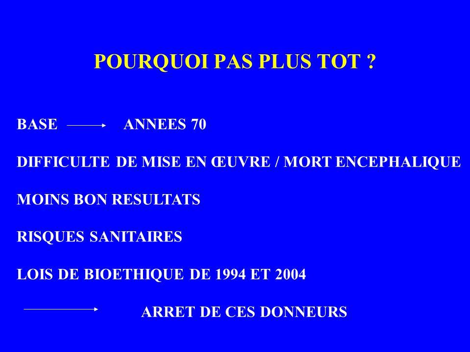 POURQUOI PAS PLUS TOT BASE ANNEES 70