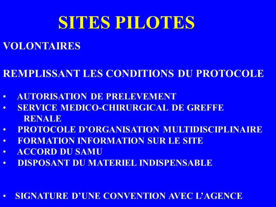 SITES PILOTES VOLONTAIRES REMPLISSANT LES CONDITIONS DU PROTOCOLE