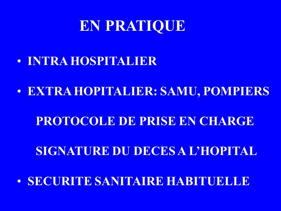 EN PRATIQUE INTRA HOSPITALIER EXTRA HOPITALIER: SAMU, POMPIERS