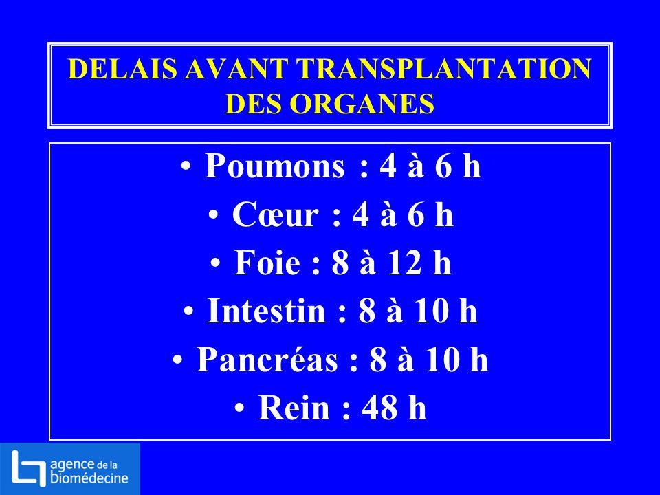 DELAIS AVANT TRANSPLANTATION DES ORGANES