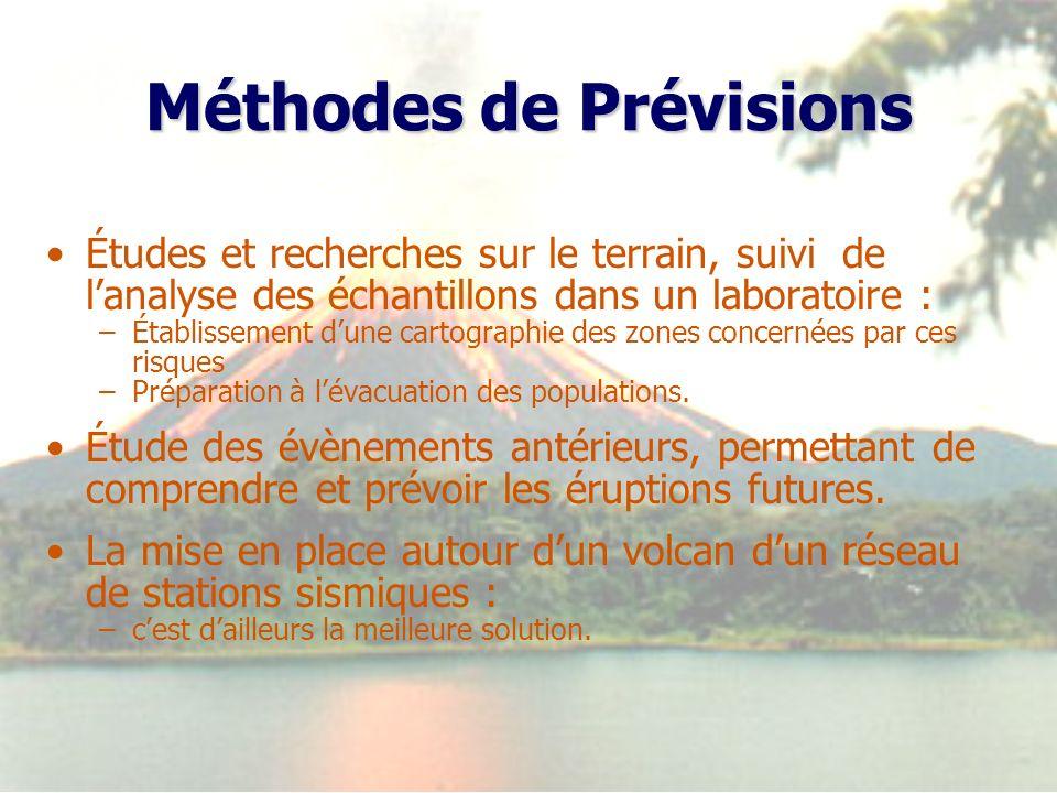 Méthodes de Prévisions