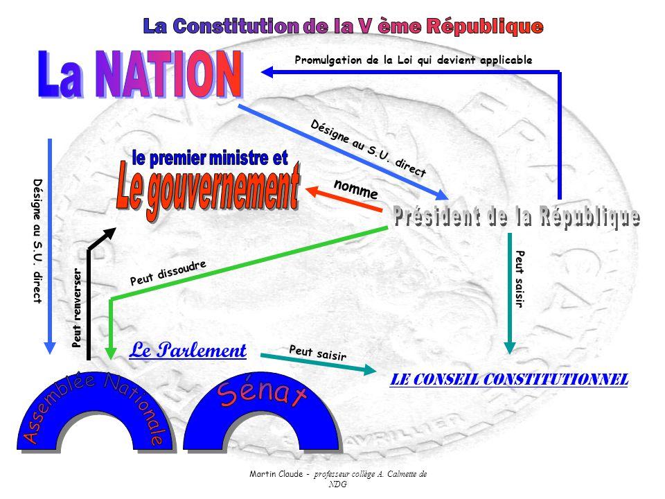La NATION Le Parlement Président de la République