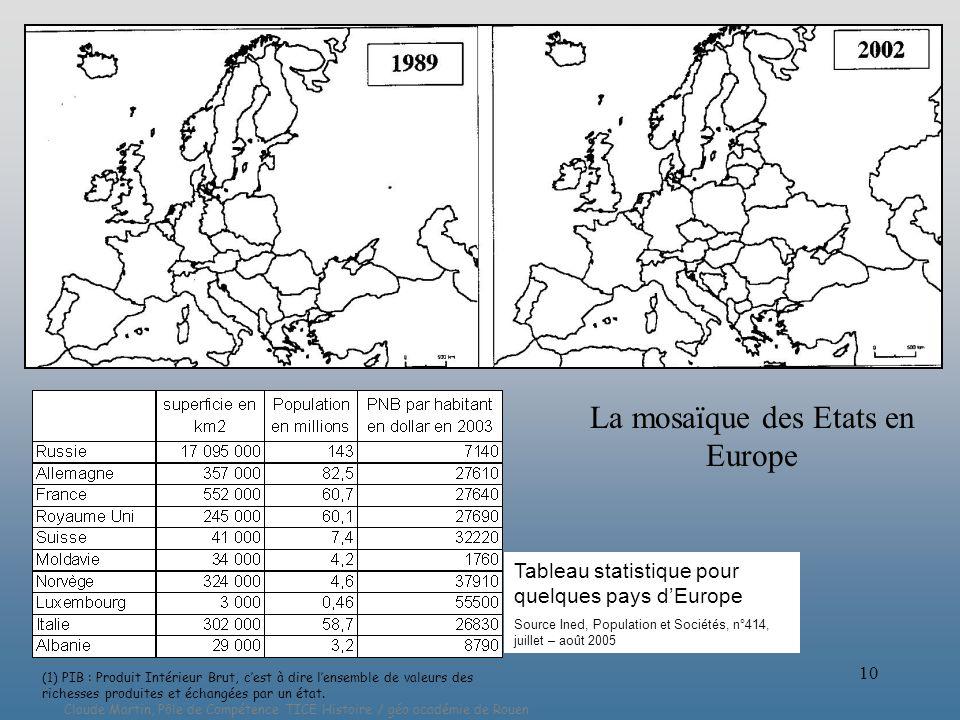 La mosaïque des Etats en Europe