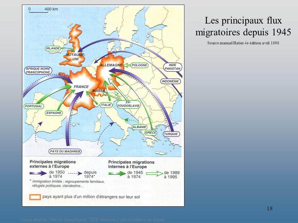 Les principaux flux migratoires depuis 1945