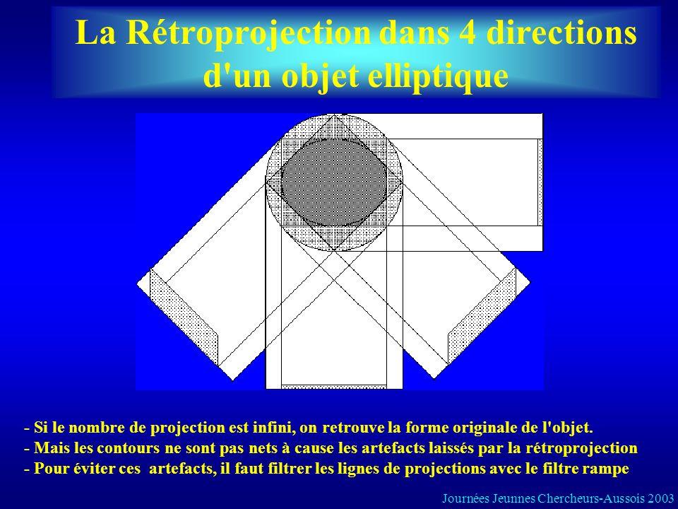 La Rétroprojection dans 4 directions d un objet elliptique