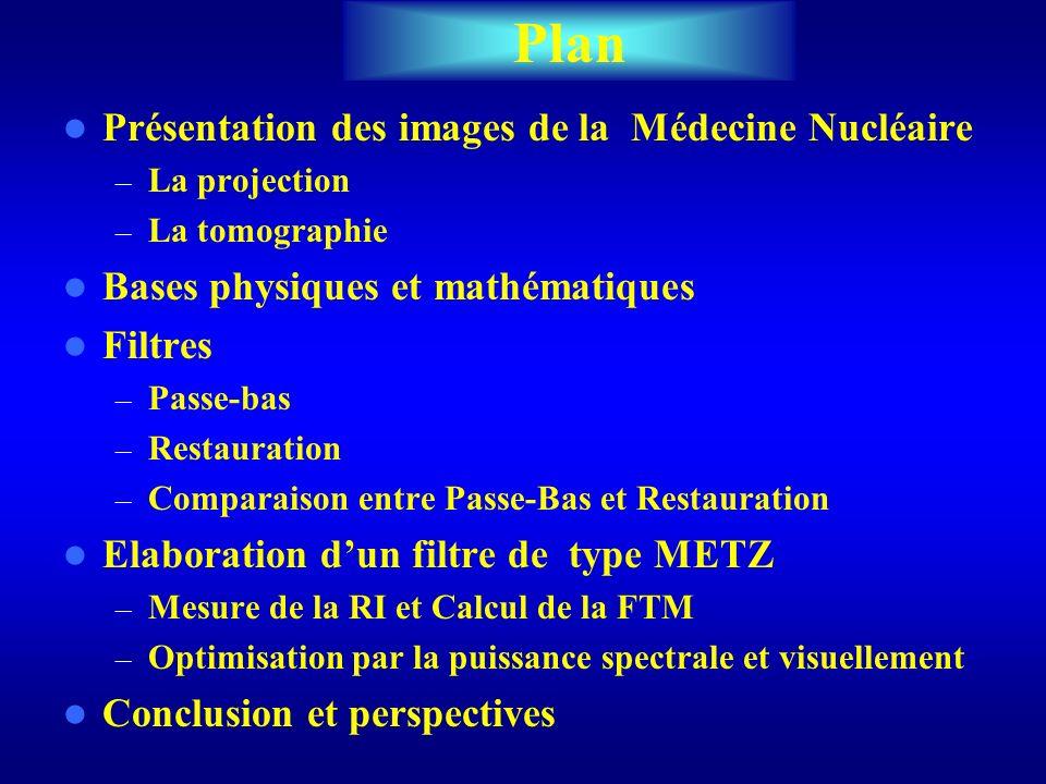 Plan Présentation des images de la Médecine Nucléaire
