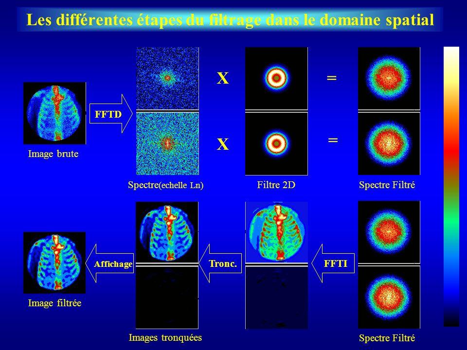Les différentes étapes du filtrage dans le domaine spatial