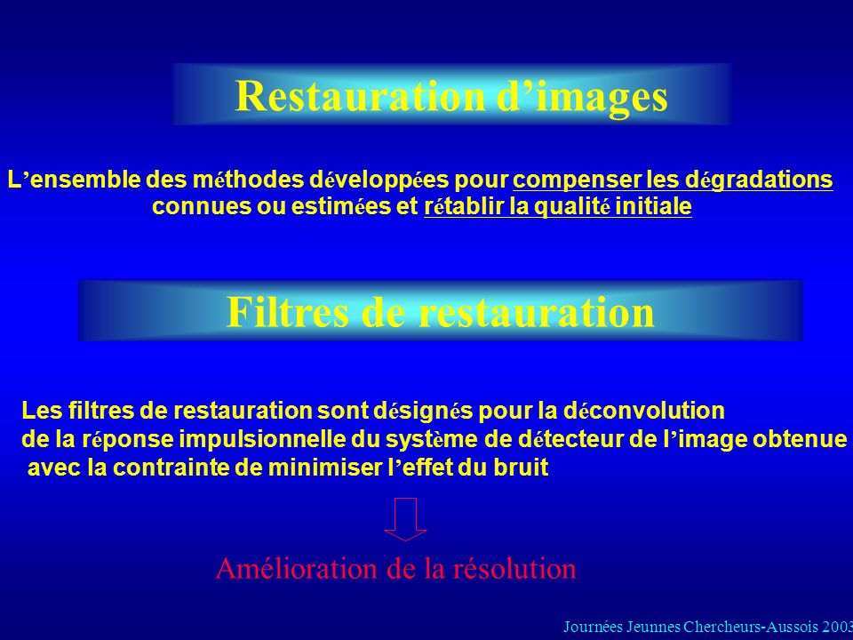 Restauration d'images Filtres de restauration