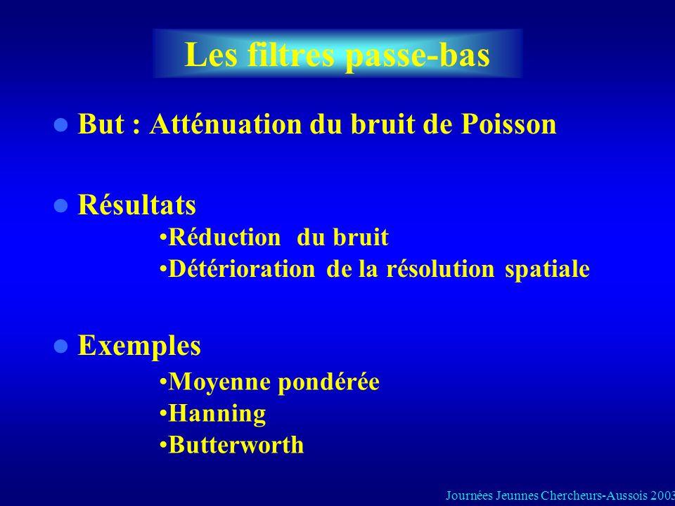 Les filtres passe-bas But : Atténuation du bruit de Poisson Résultats