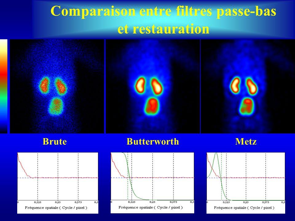 Comparaison entre filtres passe-bas et restauration