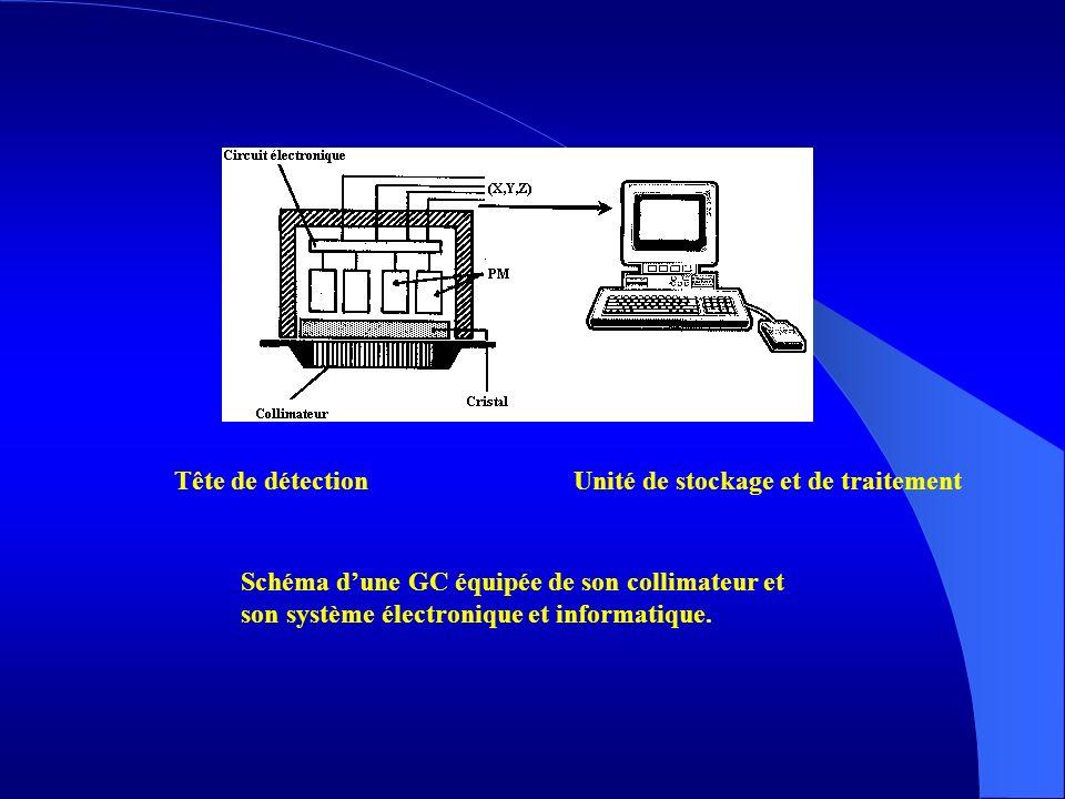 Tête de détection Unité de stockage et de traitement