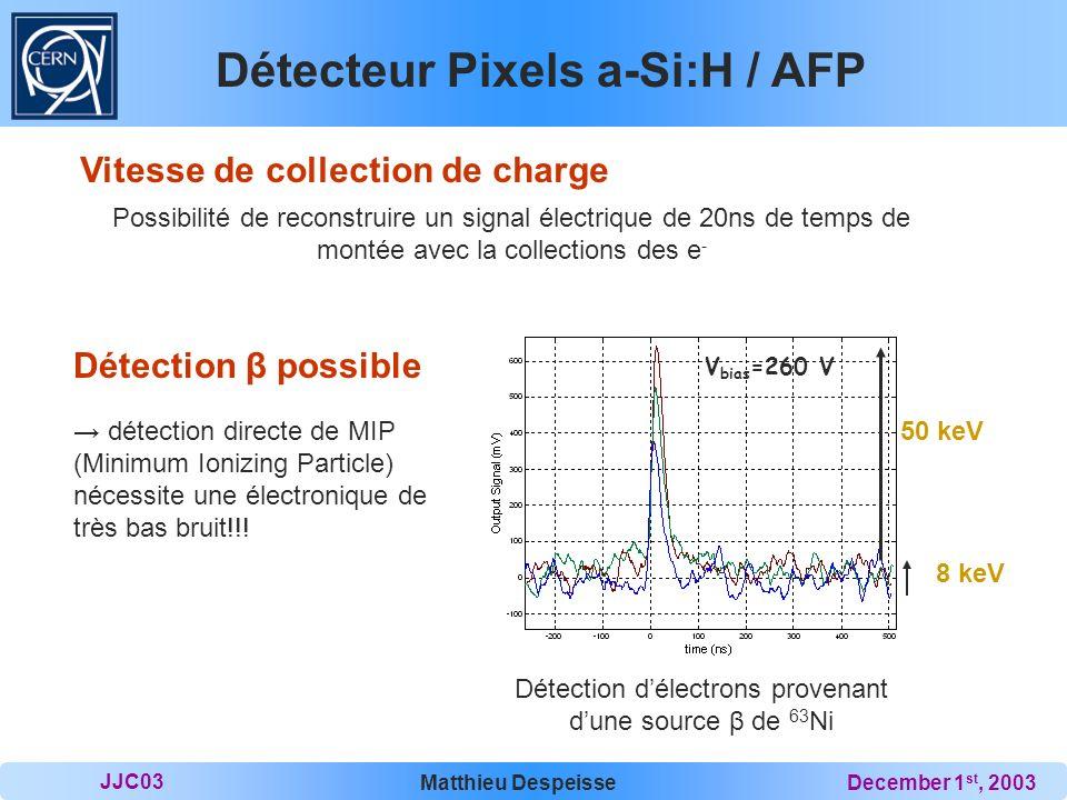 Détection d'électrons provenant d'une source β de 63Ni
