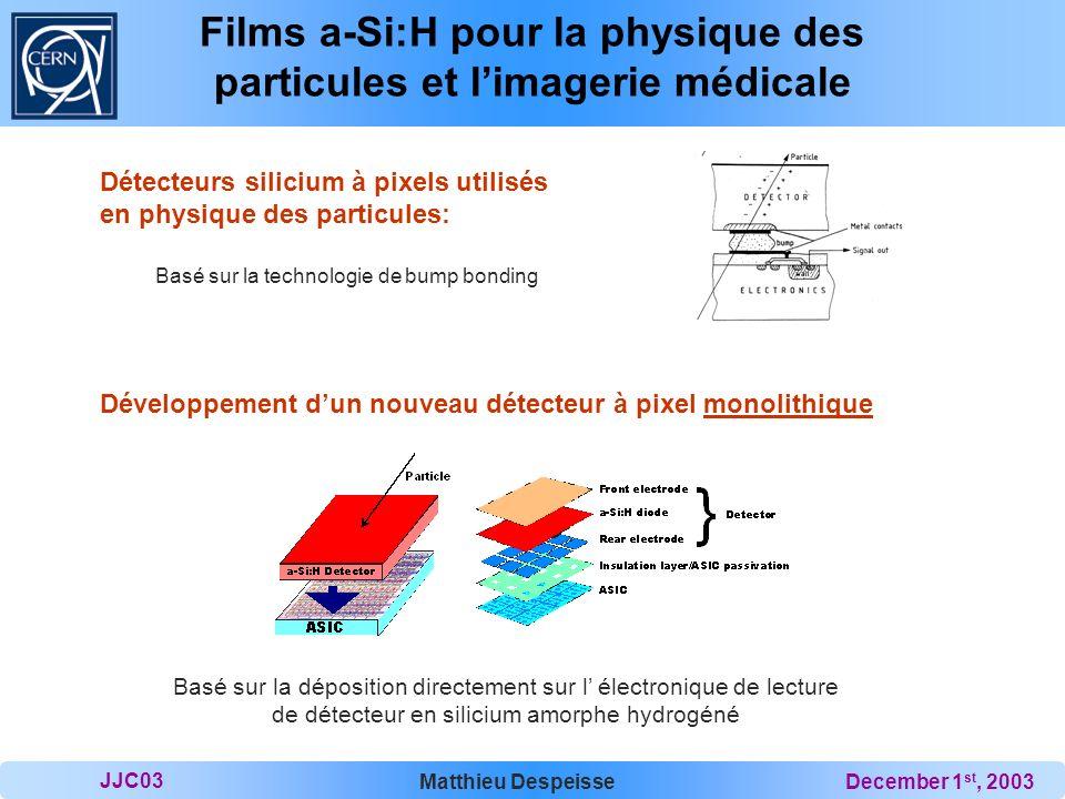 Films a-Si:H pour la physique des particules et l'imagerie médicale