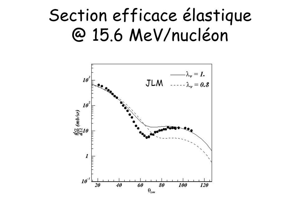 Section efficace élastique @ 15.6 MeV/nucléon