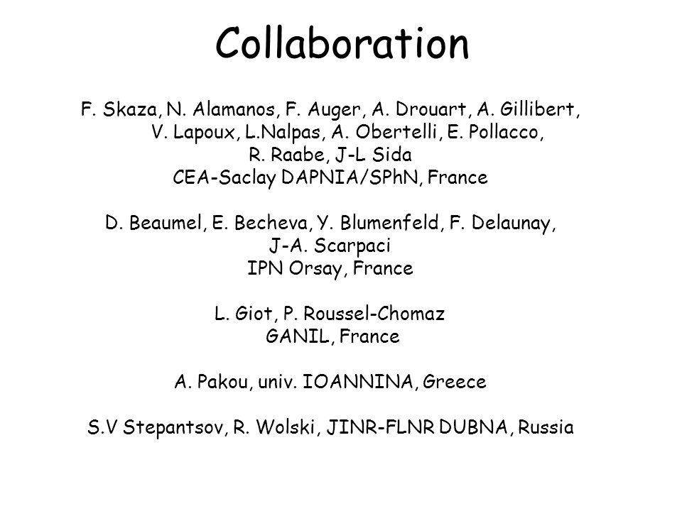 Collaboration F. Skaza, N. Alamanos, F. Auger, A. Drouart, A. Gillibert, V. Lapoux, L.Nalpas, A. Obertelli, E. Pollacco,