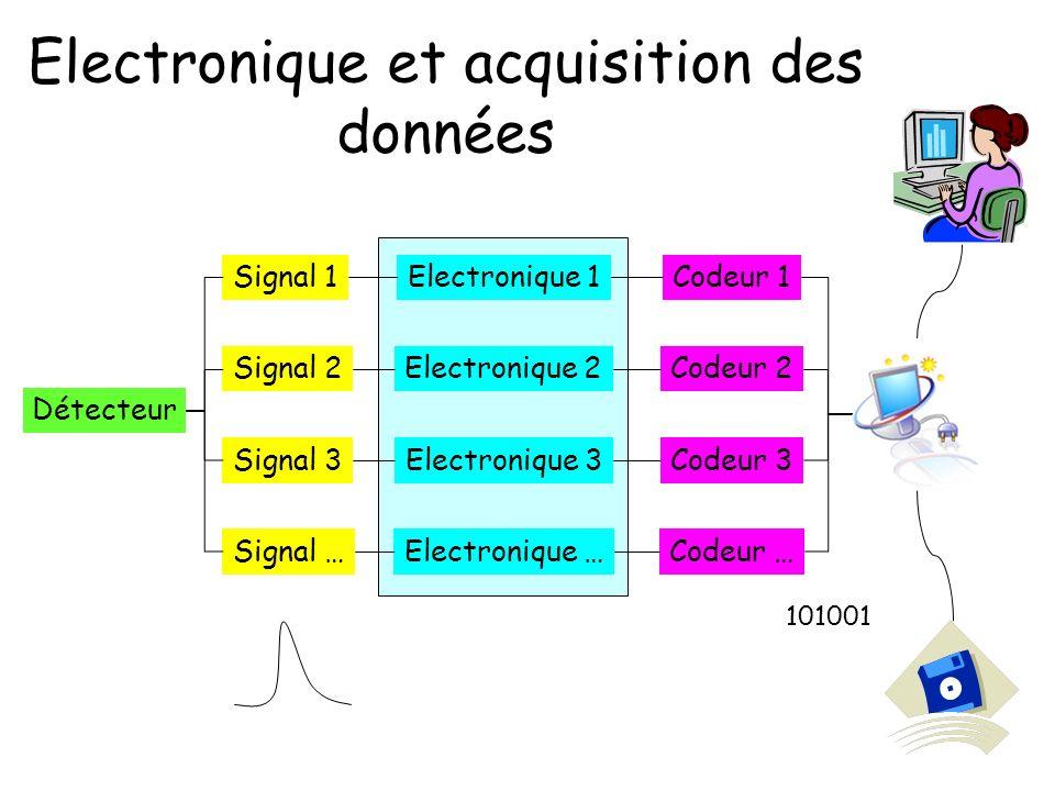 Electronique et acquisition des données