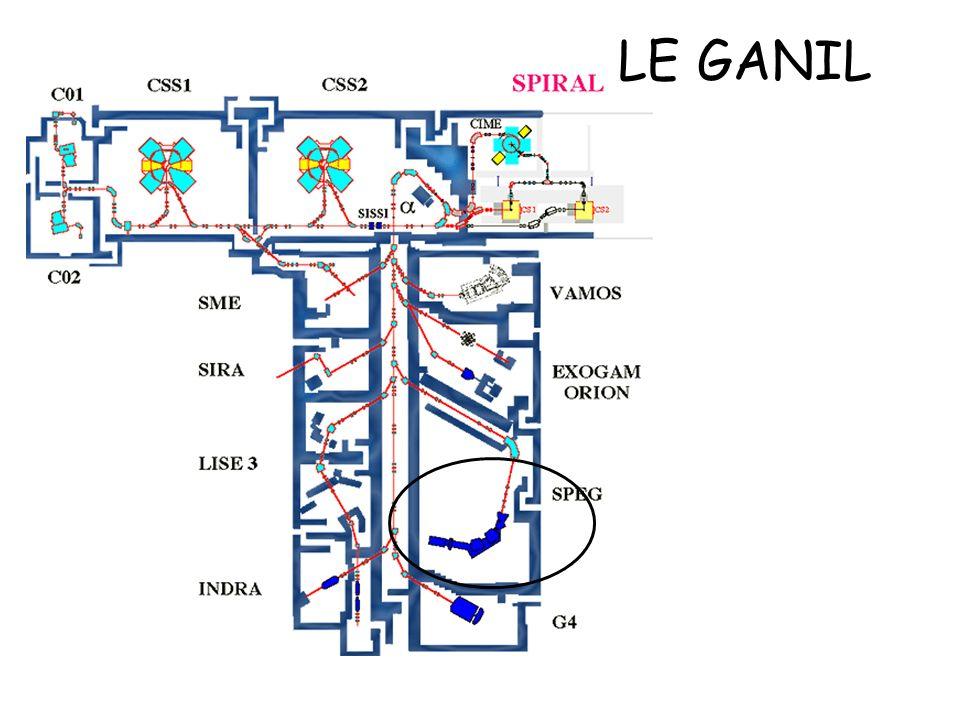 LE GANIL