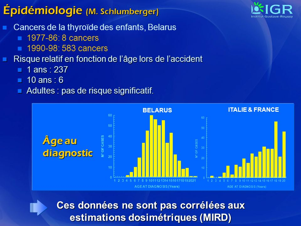Épidémiologie (M. Schlumberger)